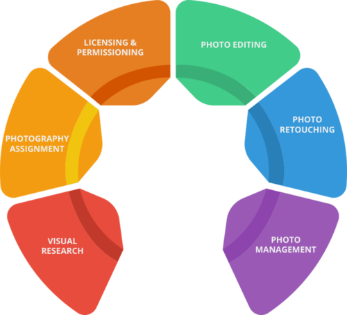 photo-perssioning-infographic